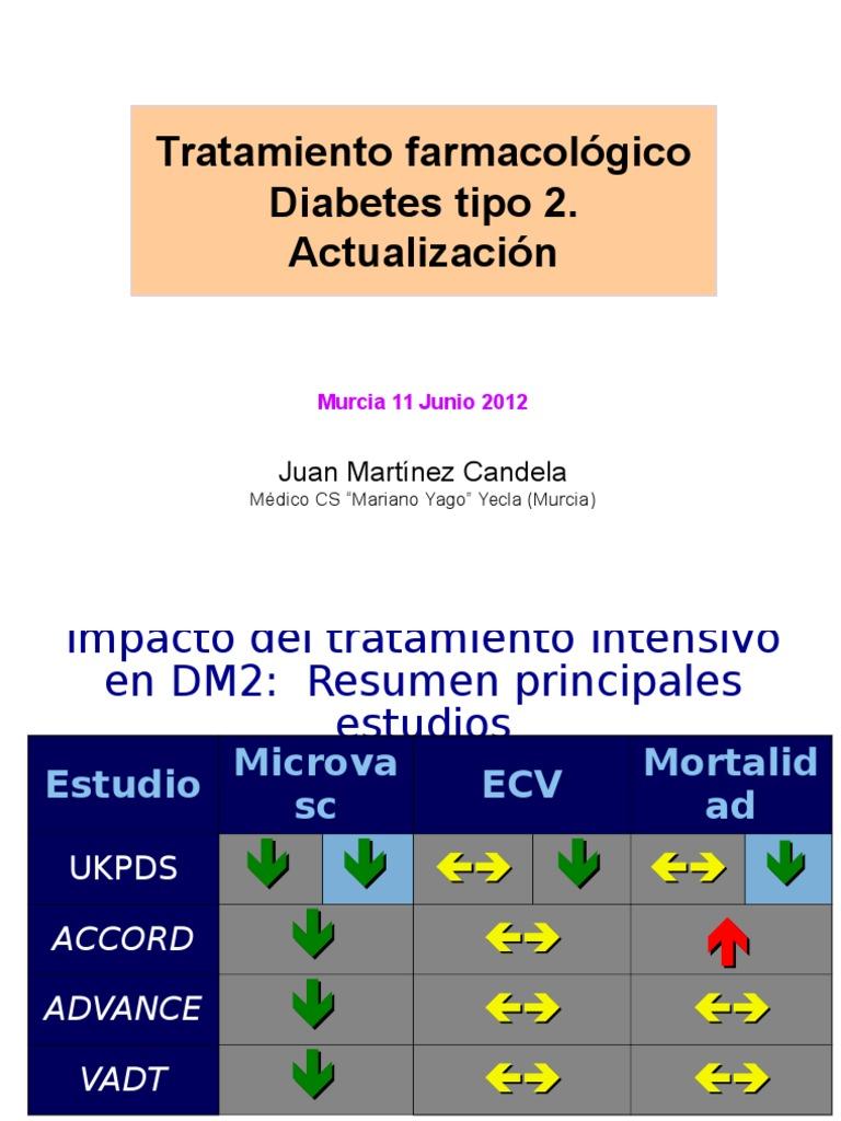 tratamiento farmacologico diabetes tipo 2 ppt