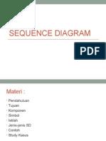 UML Sequence Diagram Tes