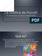 Contabilidad Purcell