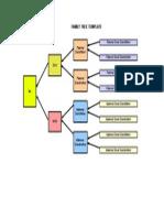 Blank Family Tree Template2 for Children