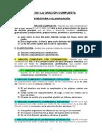 15 - 1 6 - 17 La Oración Compuesta - Estructura y Clasificación 15 16 17