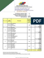 Circunscripciones Electorales 2010