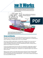 How FPSO Works