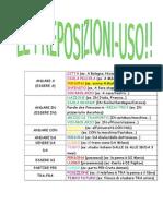 le preposizioni versione semplice  075