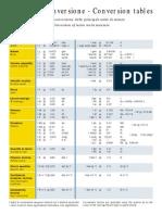 Tabella conversione unità.pdf