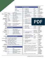 php cheat sheet