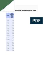 Mujo Čelenka Kursna Lista 74 78-92New Microsoft Office Word Document