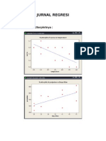Statistika_Jurnal Regresi & Normal.doc