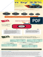 Global Production of Digital Cameras Goes Down by 23%   An Aranca Infographic