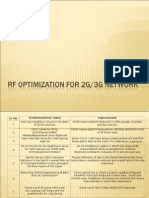 RF OPTIMIZATION.ppt