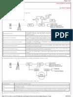 Tutorial GSM GPRS Parte2