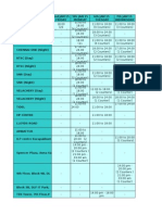 Sodexho Distribution Schedule(1)