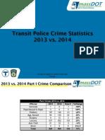 2013 v. 2014 Crime Statistics