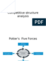 Competitive Structure Analysis