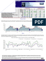 January 2015 WH Market Report