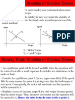 Chapter 1_Steady State Stability of Electric Drives_Modified