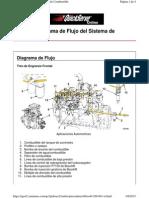 Diagrama Sistema Cumbustible
