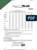 Costos Parametricos m2 de Construccion (1) (1)