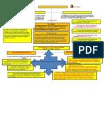 4 Nombramiento y Funciones Del Síndico y Comisión Acreedores-JOEN a - JOSÉ R. 8 Sept