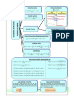 Peta Konsep Dan Soal Integral