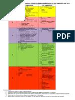 Temas de La Unidad 2 Para Exposicion Php 15-2