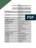 Cronograma sistemas dinámicos