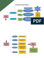 Resumen Distribucion de Redes Primarias