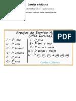 4-Arpejos-de-Dionísio-Aguado-para-Violão-Cordas-e-Música-Farofa-Aulas-15-16-e-17-Módulo-2.pdf