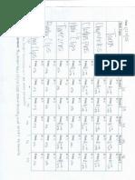 in class darwin data chart