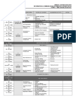 RPT ICTL form 1