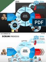 Scrum Process Explanation