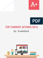 Important Current Affairs of 2014