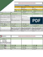 APL↔Materiales_v1.pdf