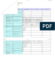 Service Level Requirements Template