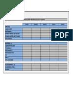 Plan Financement(1)