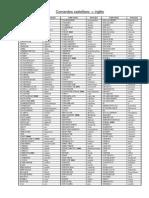 Listado de Comandos de Sofware Autocad