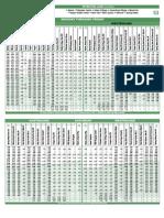 Tor 91.Schedule(1)