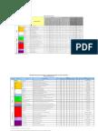 Taller_Matrices de Identificacion y Valoracion de Impactos_Datos Completos