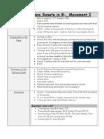 mozart revision sheet