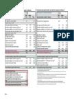 Cost Shift Summary Sheet