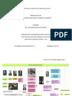 Actividad 1 - Historia de La Psicología Organizacional