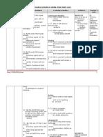 Yearly Scheme of Work Year Three 2013 by Wafa