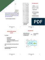5- Kanat Profillerinin Aerodinamiği