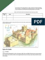 Medieval Castles part 2.pdf
