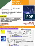 el canal optico La fibra optica