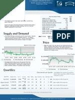 The Local Market Executive Summary