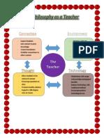 my philisophy as a teacher