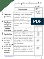 Tabela de comparação da escrita