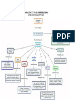 Mapa Conceptual Inteligencias Multiples