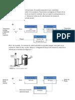 control automatismos de plantas